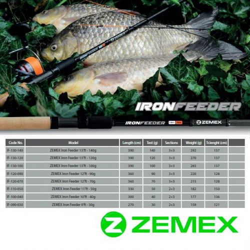 http://fish-rod.com.ua/published/publicdata/STORE/attachments/SC/products_pictures/zemex-iron-feeder-3.jpg
